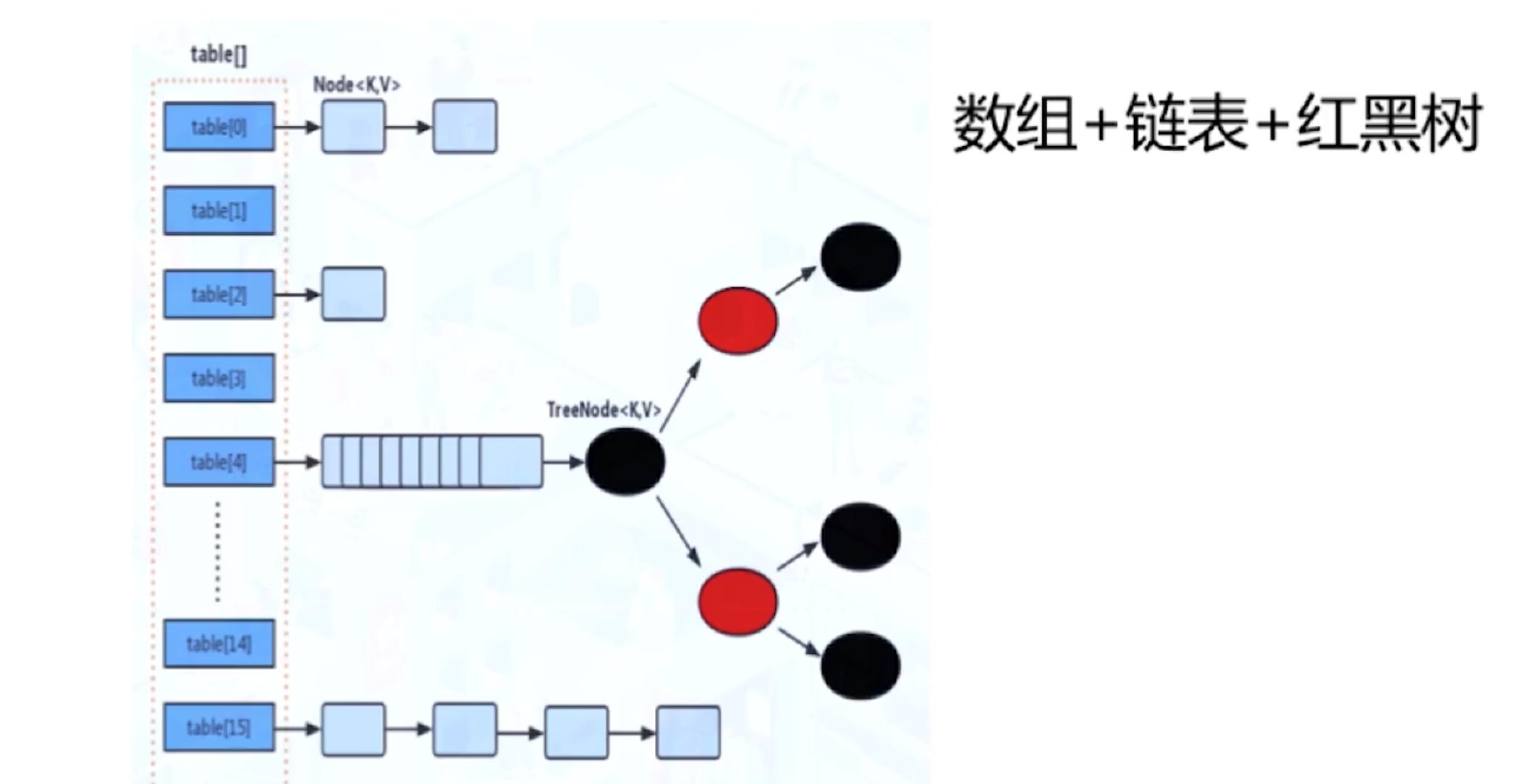 ConcurrentHashMap_Java8
